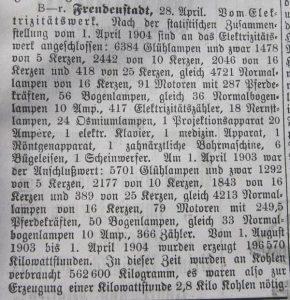 Stromverbraucher in Freudenstadt 1904
